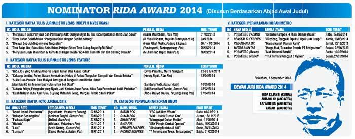 28 Nominator Rida Award 2014 Ditetapkan